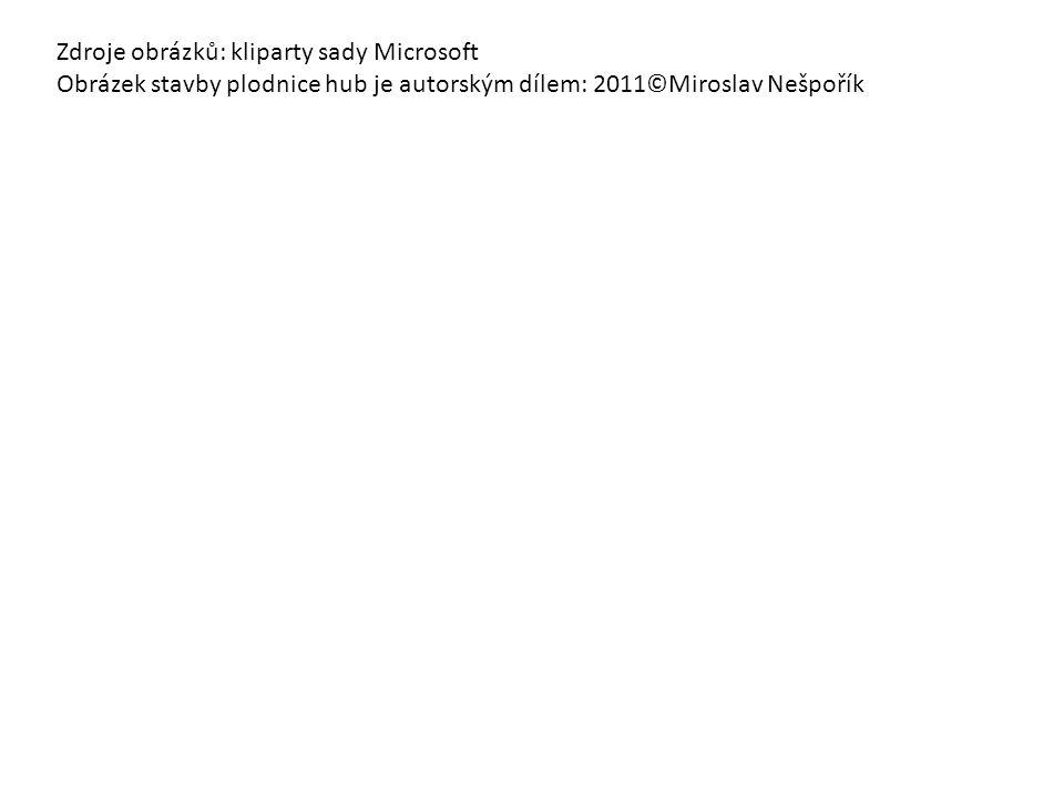 Zdroje obrázků: kliparty sady Microsoft
