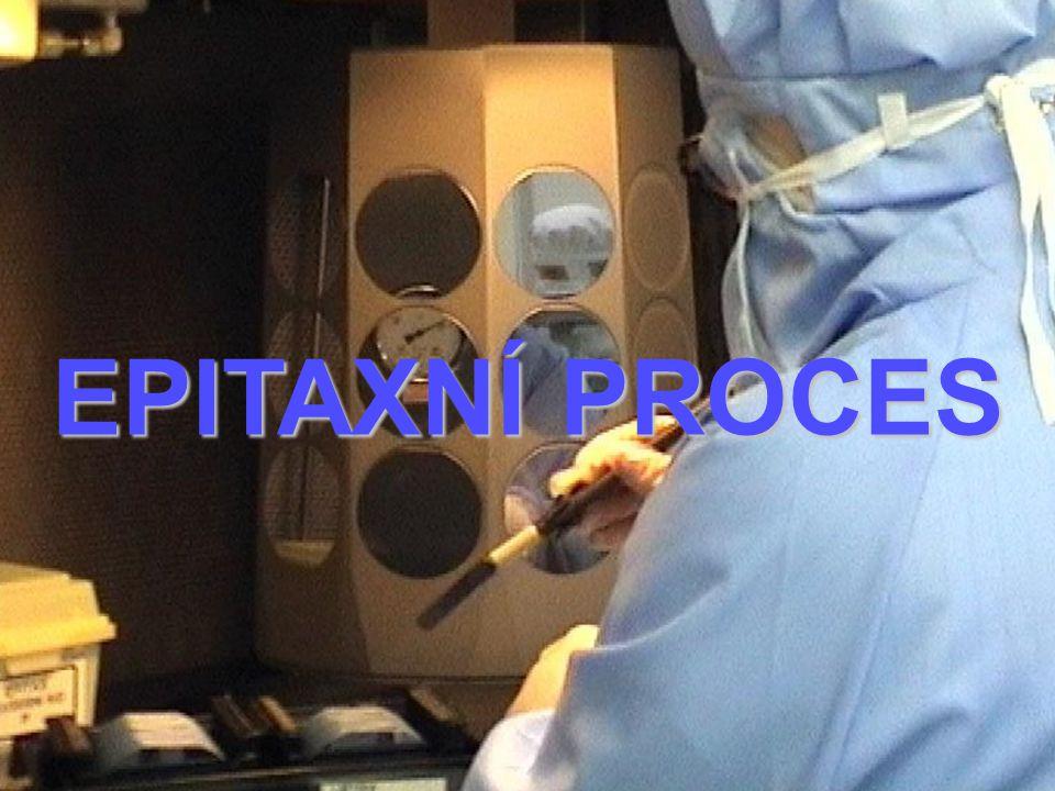 Titul EPITAXNÍ PROCES Epi proces