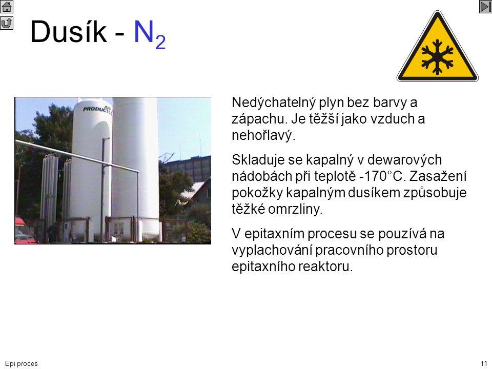 Dusík - N2 Nedýchatelný plyn bez barvy a zápachu. Je těžší jako vzduch a nehořlavý.
