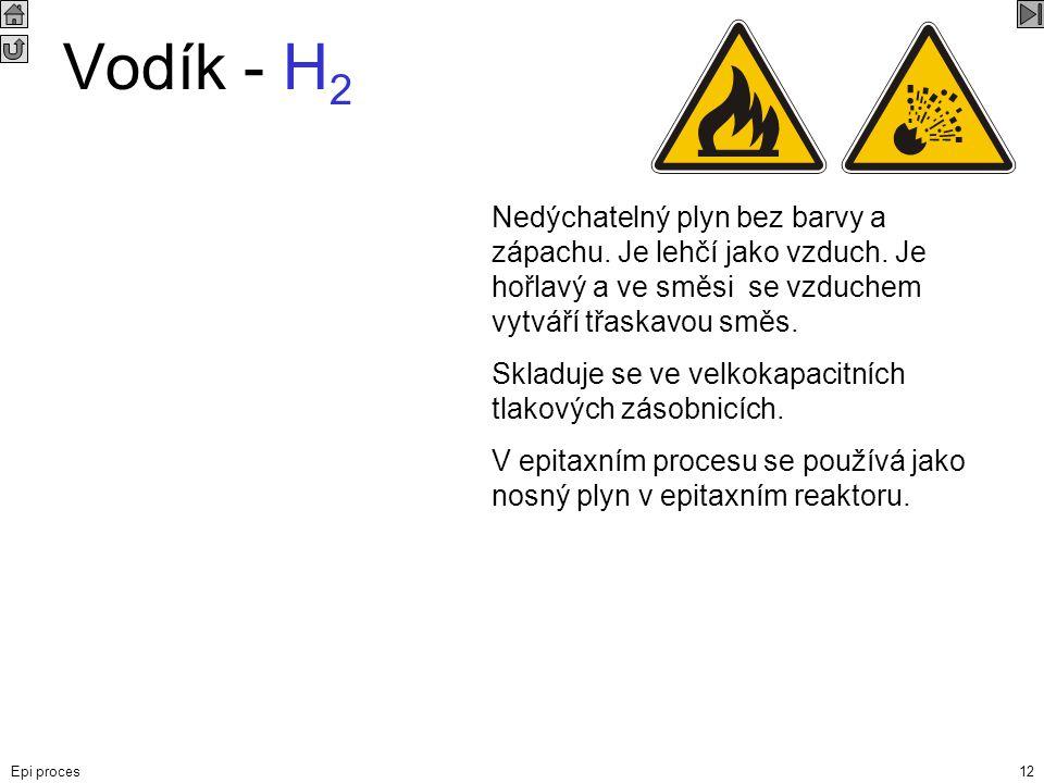 Vodík - H2 Nedýchatelný plyn bez barvy a zápachu. Je lehčí jako vzduch. Je hořlavý a ve směsi se vzduchem vytváří třaskavou směs.