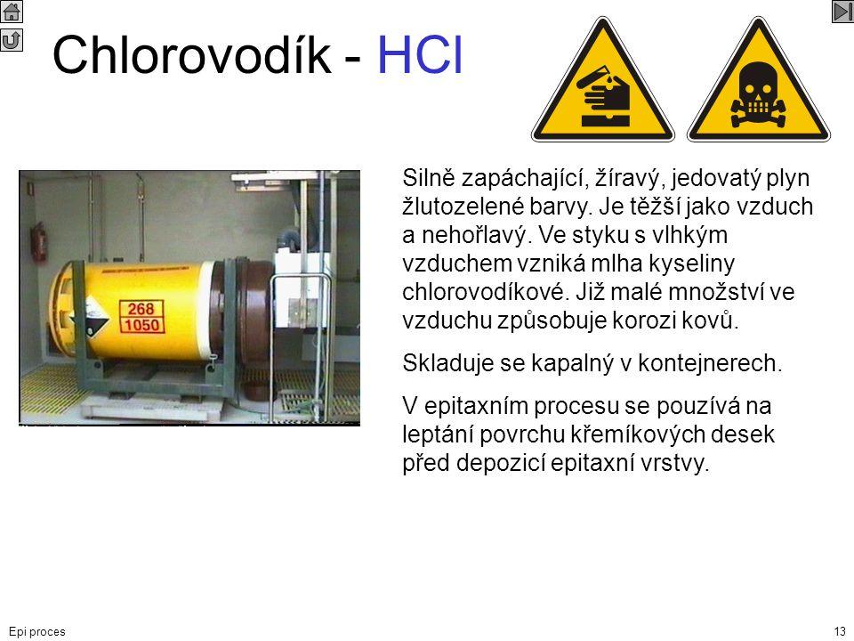 Chlorovodík - HCl