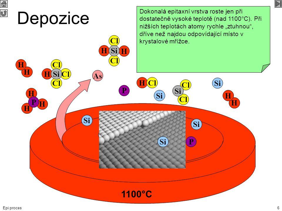 Depozice 1100°C H Cl Si P H P Cl Si As Si P Si