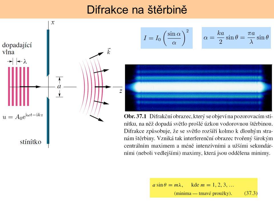 Difrakce na štěrbině x z