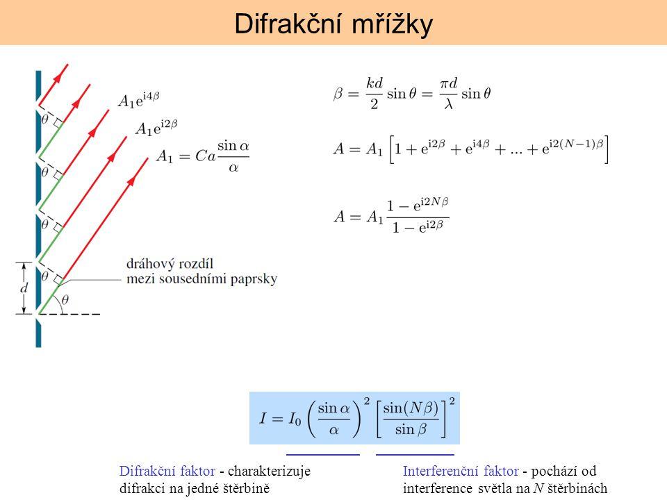 Difrakční mřížky Difrakční faktor - charakterizuje difrakci na jedné štěrbině.