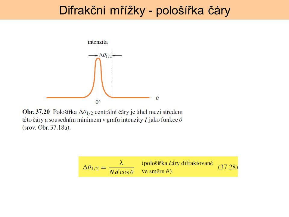 Difrakční mřížky - pološířka čáry