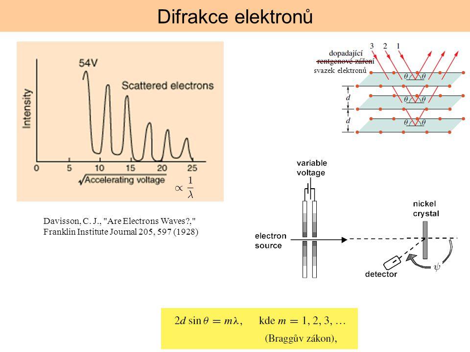 Difrakce elektronů svazek elektronů. Davisson, C.