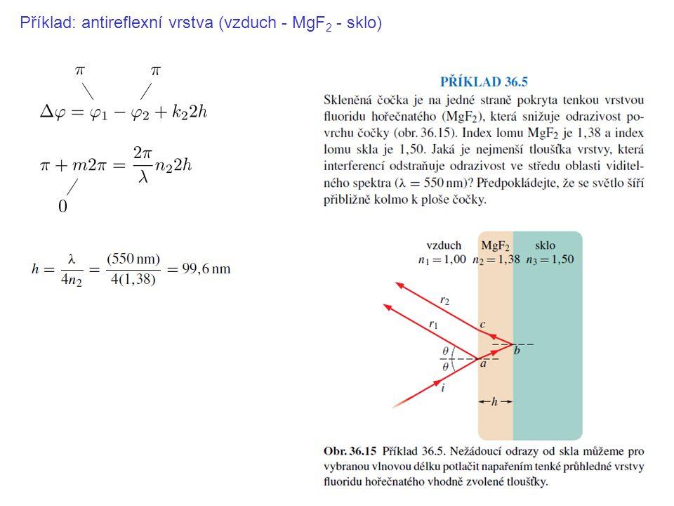 Příklad: antireflexní vrstva (vzduch - MgF2 - sklo)