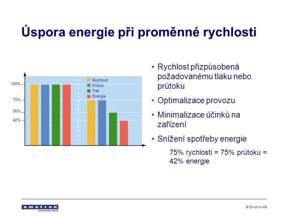 Úspora energie při proměnné rychlosti