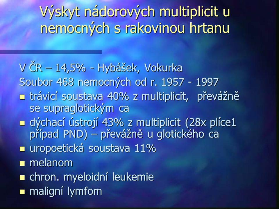 Výskyt nádorových multiplicit u nemocných s rakovinou hrtanu