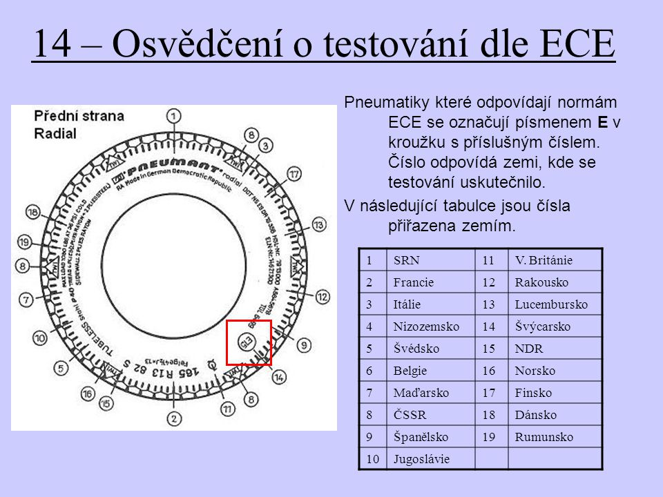14 – Osvědčení o testování dle ECE