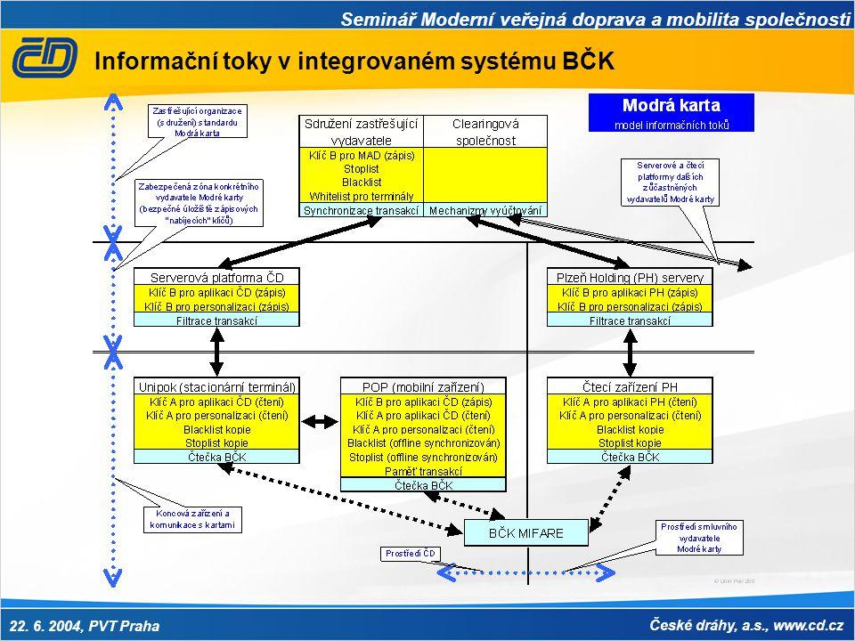 Informační toky v integrovaném systému BČK