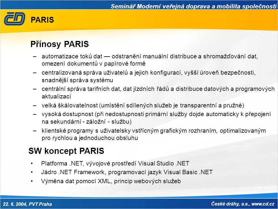 Přínosy PARIS SW koncept PARIS PARIS