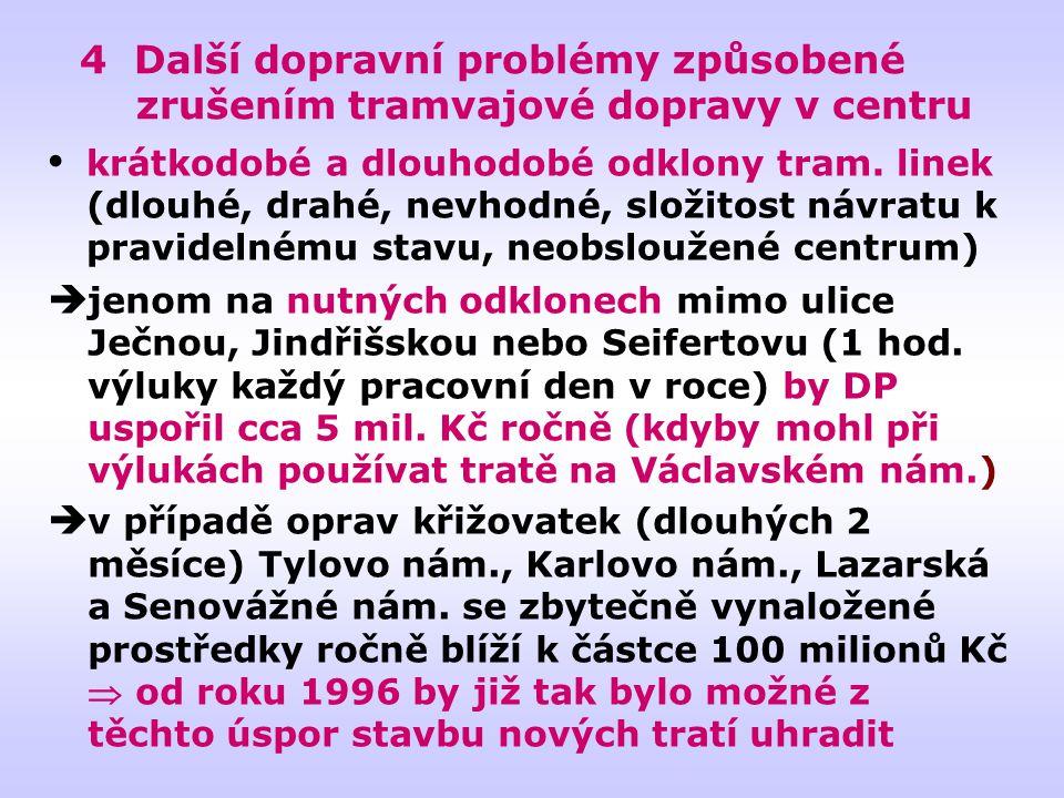 4 Další dopravní problémy způsobené zrušením tramvajové dopravy v centru