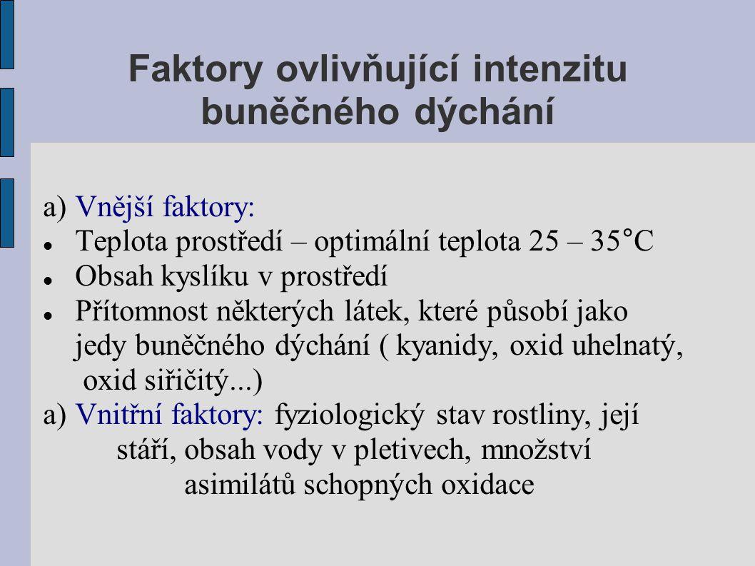 Faktory ovlivňující intenzitu buněčného dýchání
