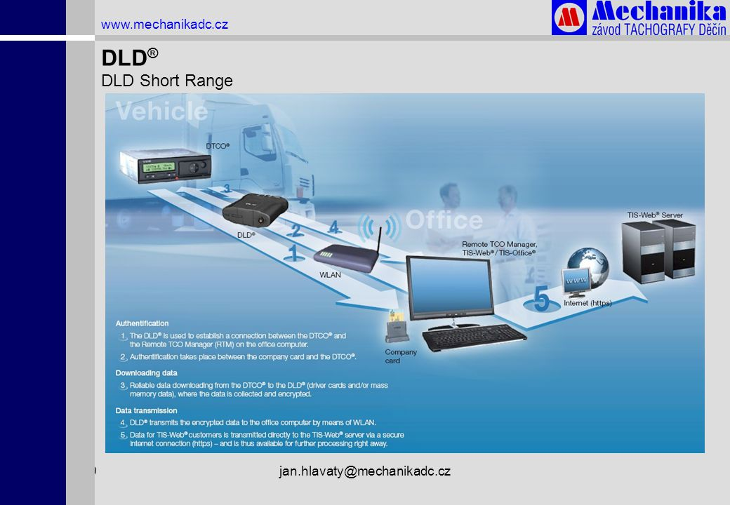 DLD® DLD Short Range www.mechanikadc.cz 1.4.2009