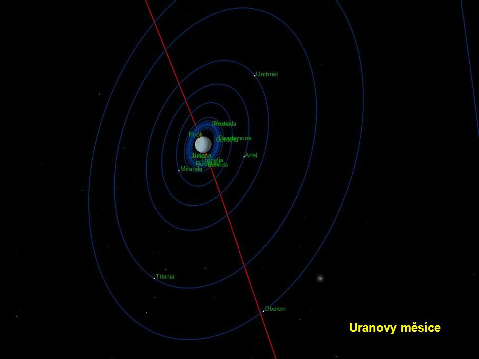Uranovy měsíce