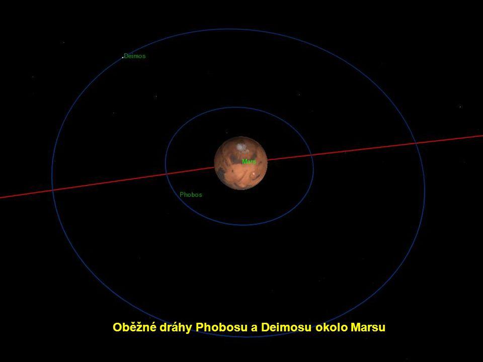 Oběžné dráhy Phobosu a Deimosu okolo Marsu