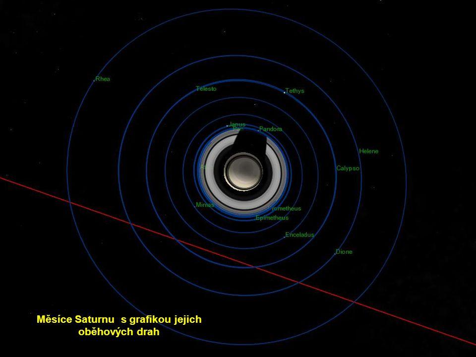 Měsíce Saturnu s grafikou jejich oběhových drah