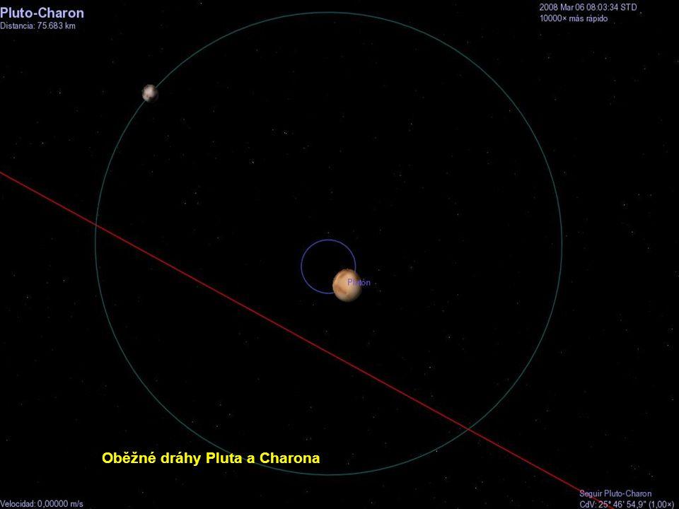 Oběžné dráhy Pluta a Charona