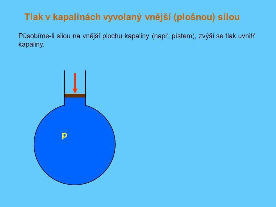 Tlak v kapalinách vyvolaný vnější (plošnou) silou