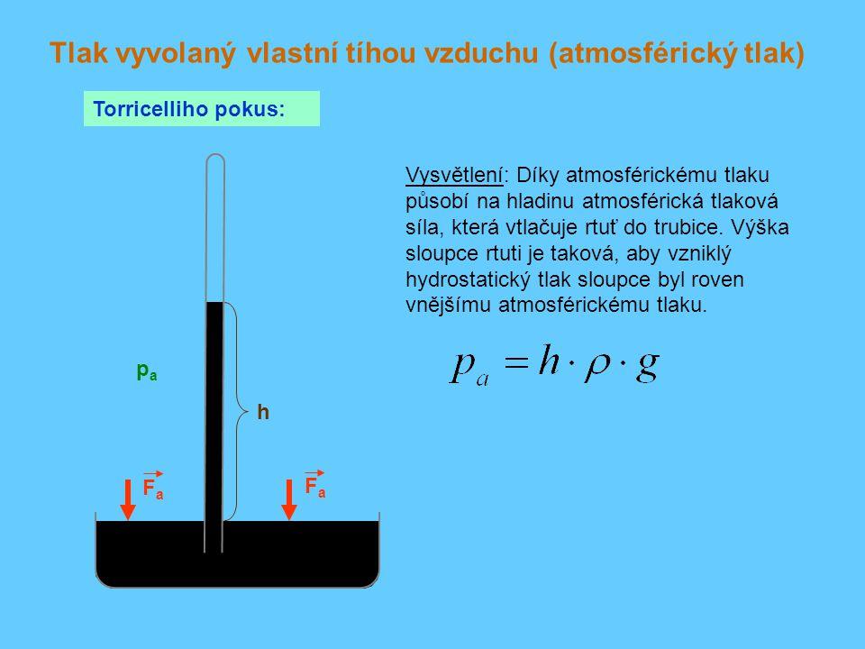 Tlak vyvolaný vlastní tíhou vzduchu (atmosférický tlak)