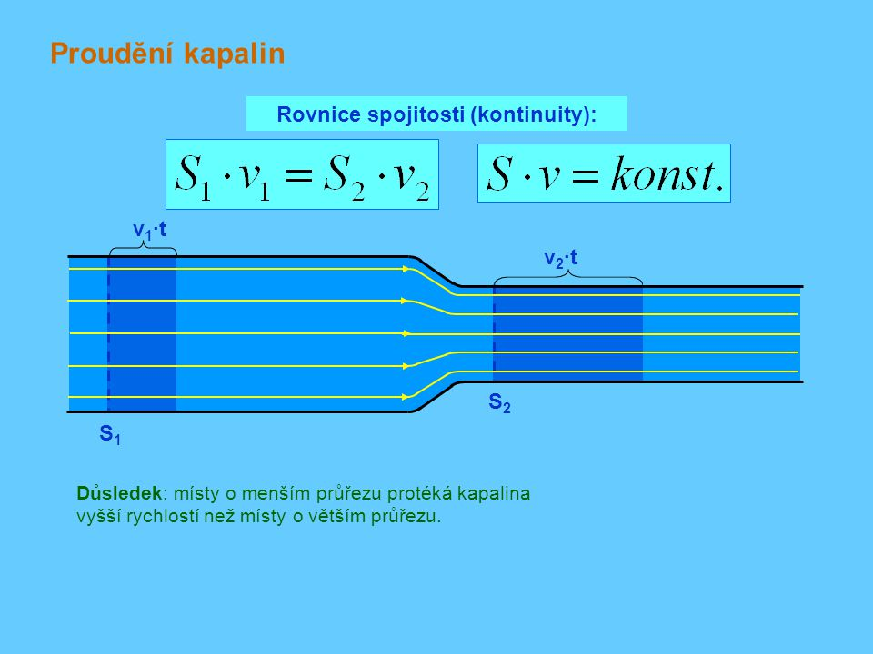 Rovnice spojitosti (kontinuity):