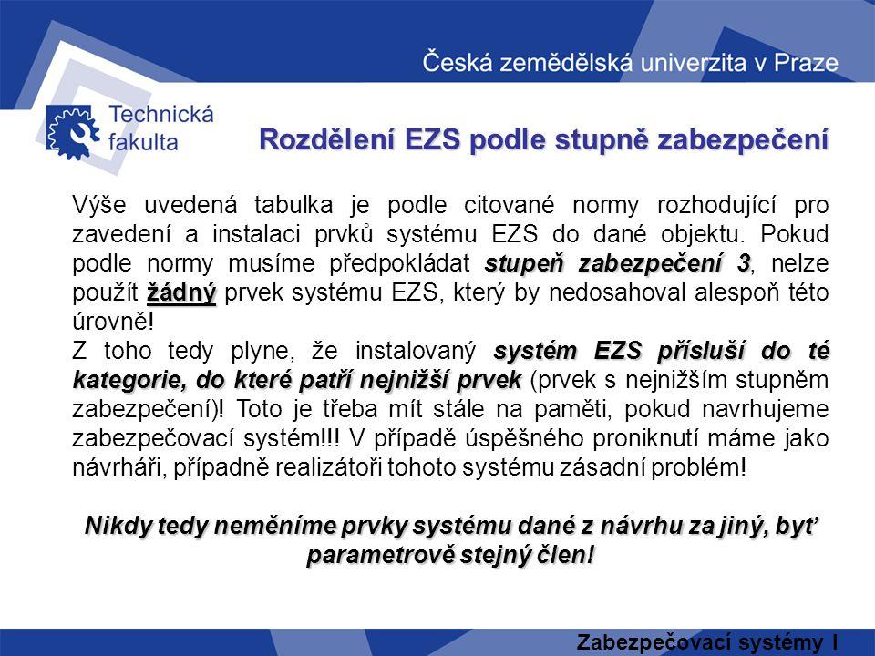 Rozdělení EZS podle stupně zabezpečení
