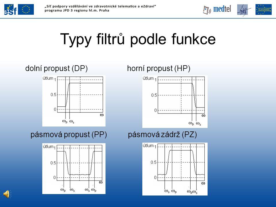 Typy filtrů podle funkce