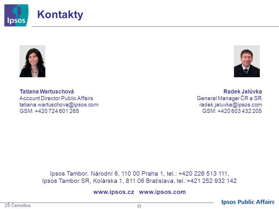 www.ipsos.cz www.ipsos.com