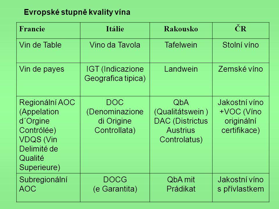 Evropské stupně kvality vína Francie Itálie Rakousko ČR Vin de Table