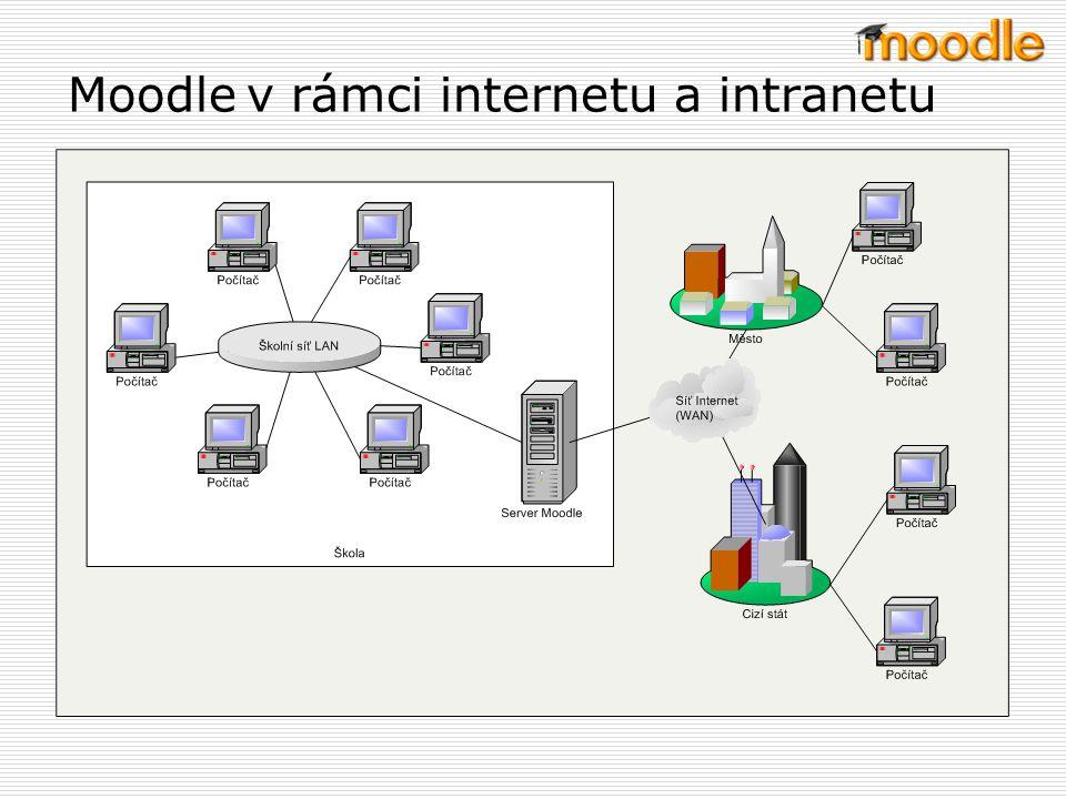 Moodle v rámci internetu a intranetu