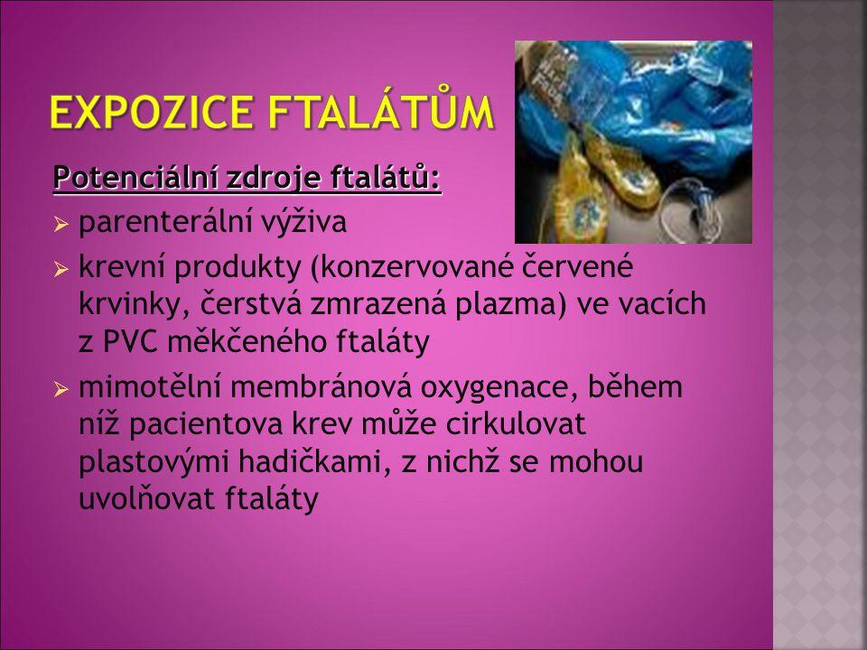 Expozice ftalátům Potenciální zdroje ftalátů: parenterální výživa