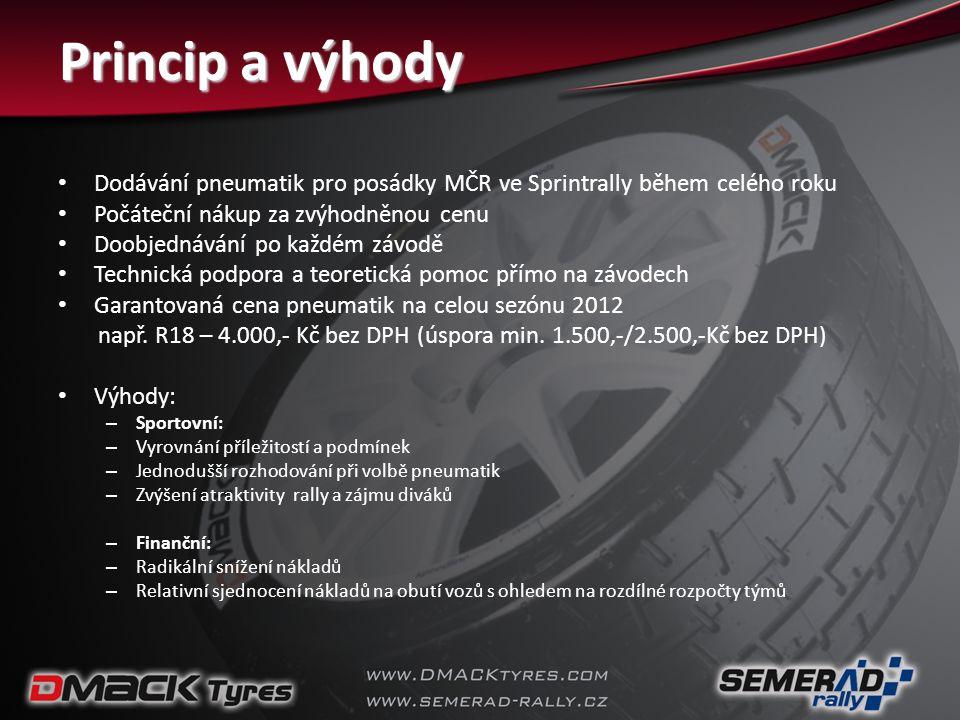 Princip a výhody Dodávání pneumatik pro posádky MČR ve Sprintrally během celého roku. Počáteční nákup za zvýhodněnou cenu.