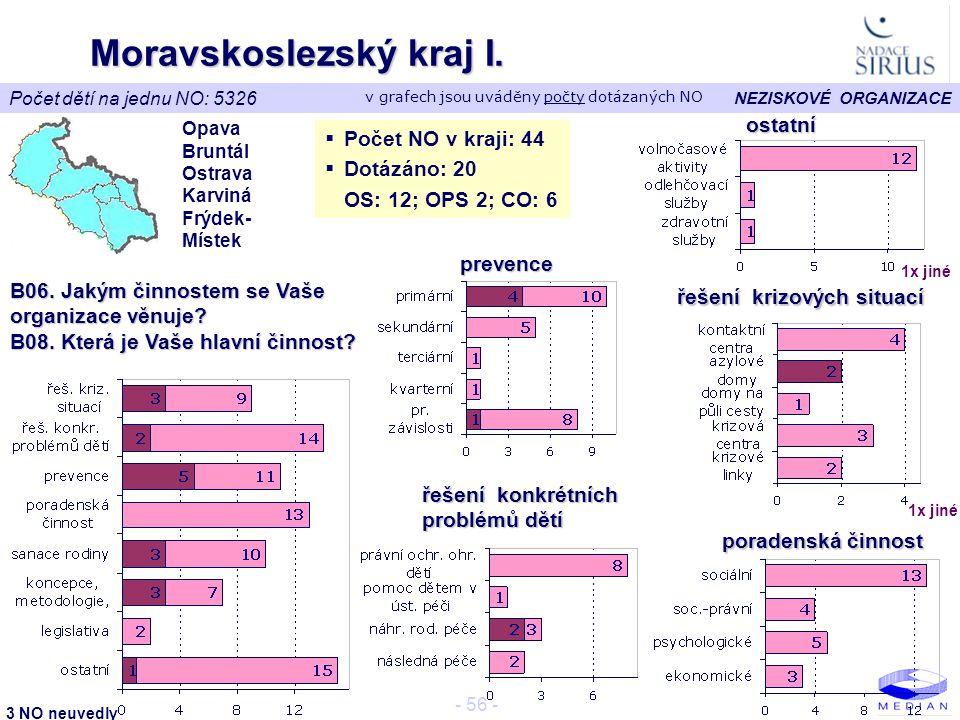 Moravskoslezský kraj I.