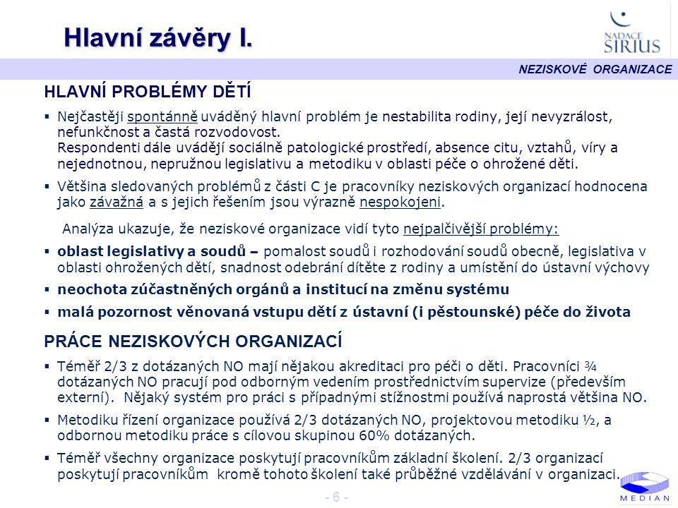 Hlavní závěry I. HLAVNÍ PROBLÉMY DĚTÍ PRÁCE NEZISKOVÝCH ORGANIZACÍ