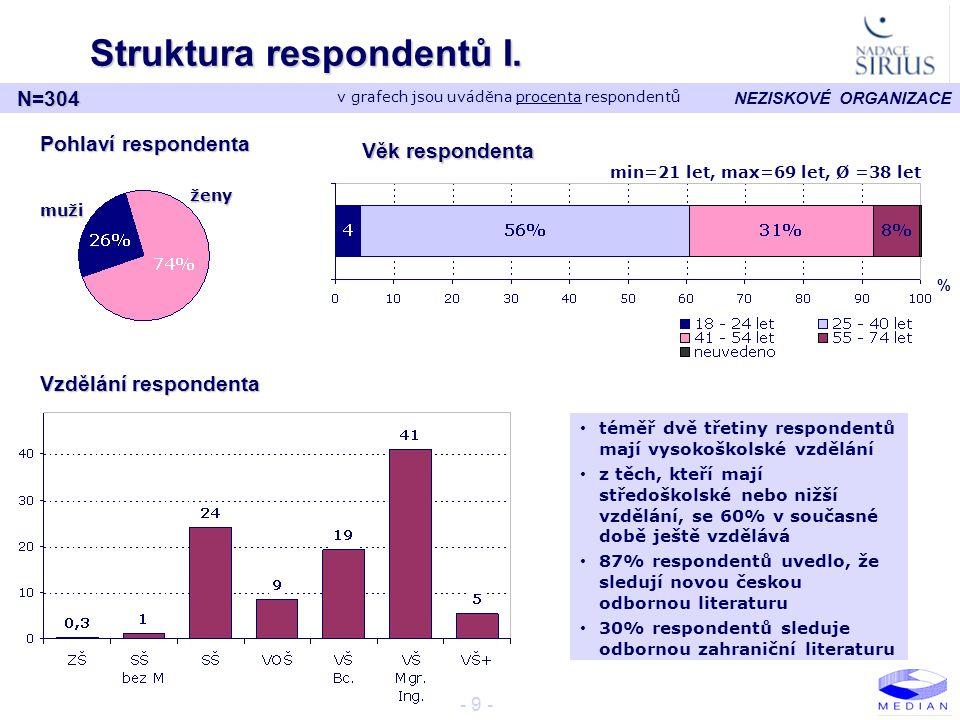 Struktura respondentů I.