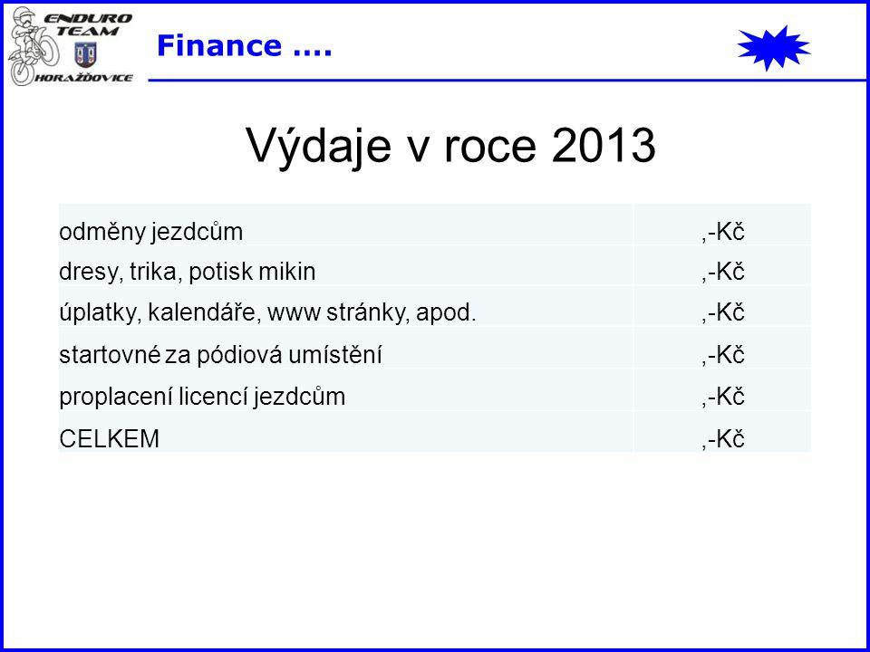 Výdaje v roce 2013 Finance …. odměny jezdcům ,-Kč