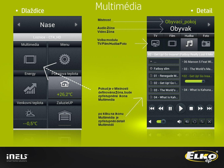 Místnost Audio Zóna. Video Zóna. Volba modulu TV/Film/Hudba/Foto. Pokud je v Místnosti definována Zóna, bude zpřístupněná ikona Multimedia.