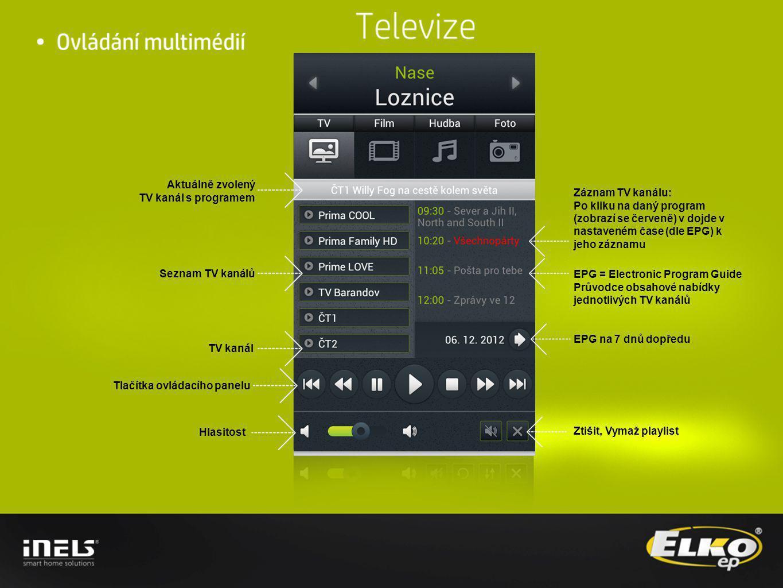 Aktuálně zvolený TV kanál s programem