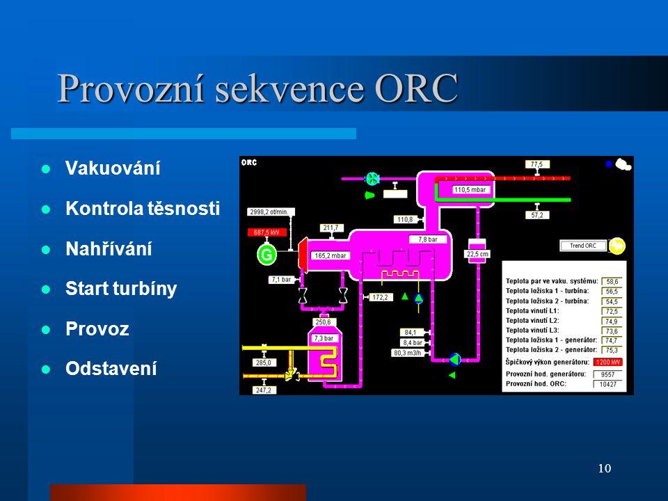 Provozní sekvence ORC Vakuování Kontrola těsnosti Nahřívání