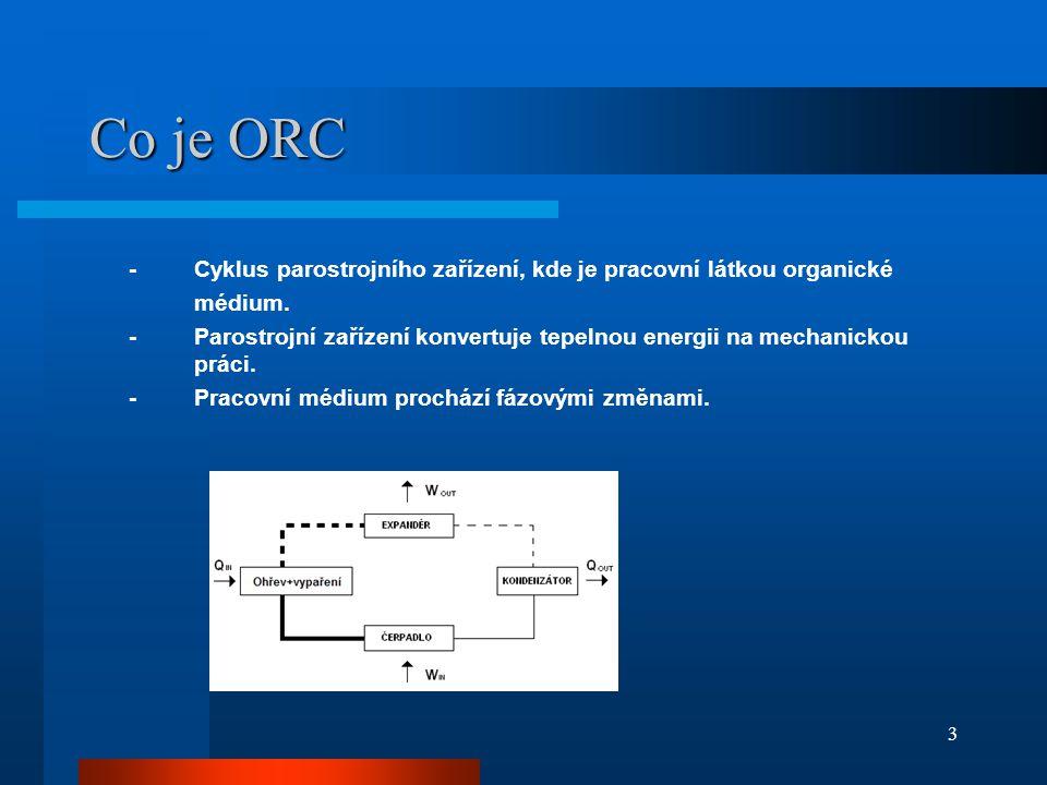 Co je ORC - Cyklus parostrojního zařízení, kde je pracovní látkou organické médium.