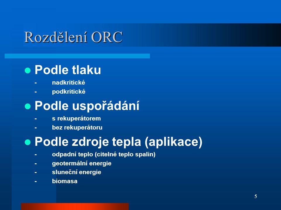 Rozdělení ORC Podle tlaku Podle uspořádání