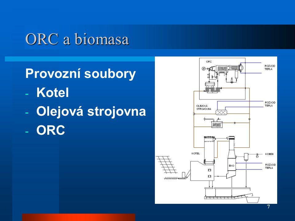 ORC a biomasa Provozní soubory Kotel Olejová strojovna ORC