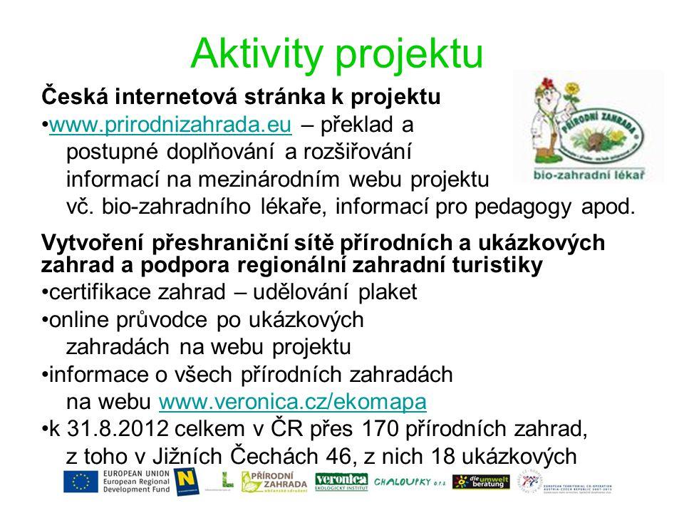 Aktivity projektu Česká internetová stránka k projektu