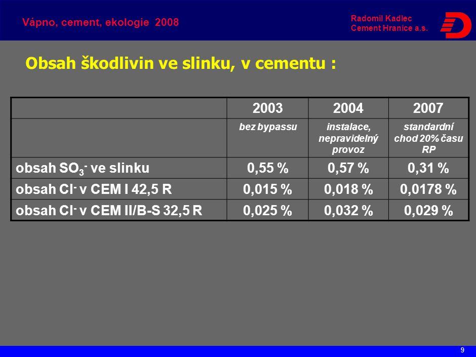 Celkový pohled na chod RP a výrobu slinku v letech :