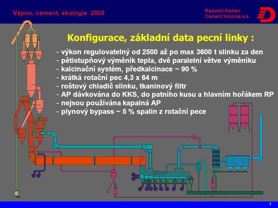 Bypass - základní provozní parametry :