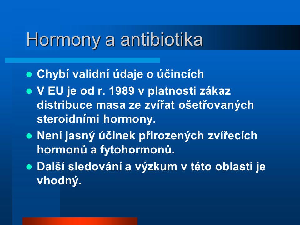 Hormony a antibiotika Chybí validní údaje o účincích