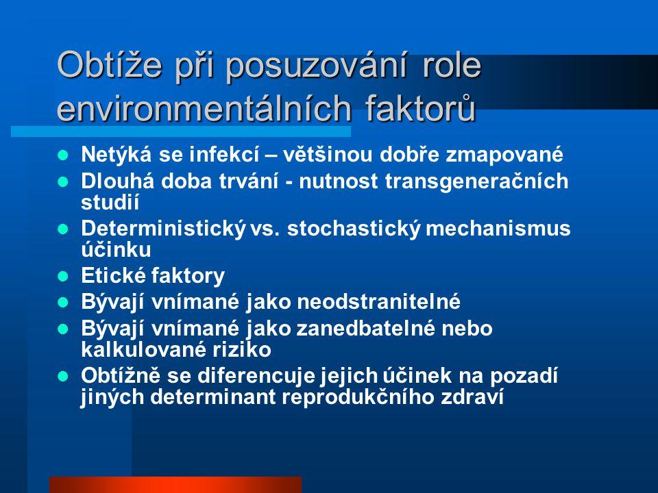 Obtíže při posuzování role environmentálních faktorů