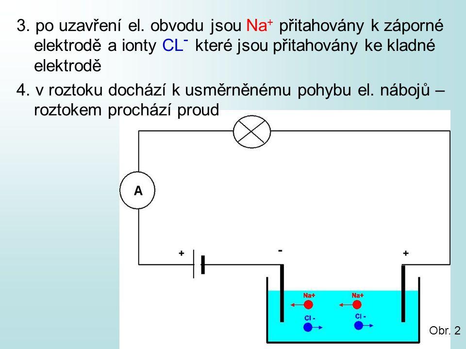 3. po uzavření el. obvodu jsou Na+ přitahovány k záporné elektrodě a ionty CL- které jsou přitahovány ke kladné elektrodě