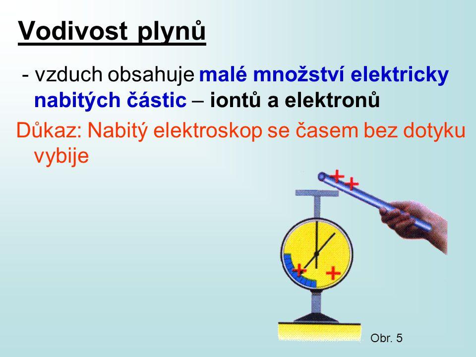 Vodivost plynů - vzduch obsahuje malé množství elektricky nabitých částic – iontů a elektronů. Důkaz: Nabitý elektroskop se časem bez dotyku vybije.